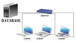 Jobsheet DataBase Server Mapel ASJ kelas XI dan XII TKJ