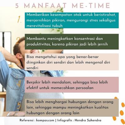 Manfaat Me-Time untuk Tingkatkan Kualitas Hidup