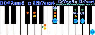 DO#7sus4 = REb7sus4 acorde de piano, organo o teclado