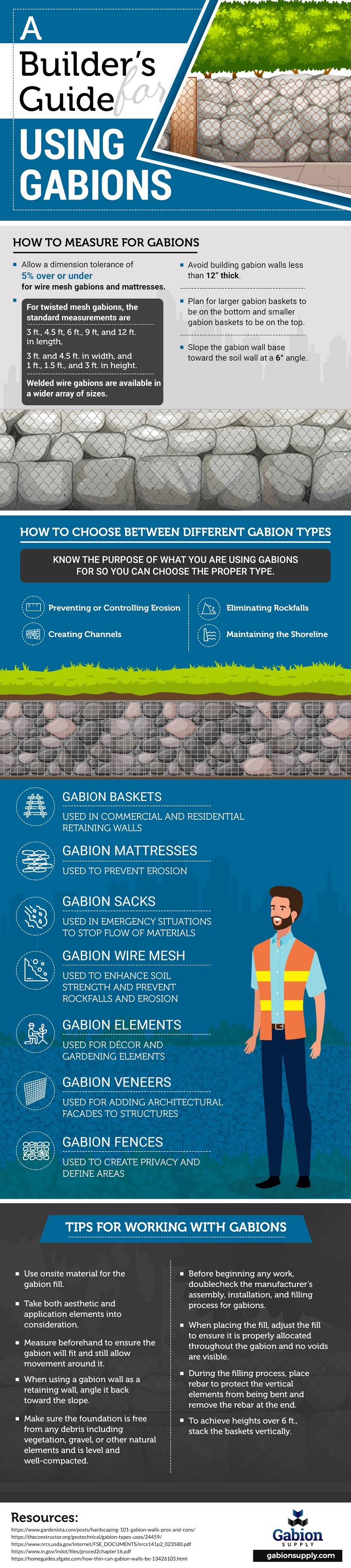 A Builder's Guide for Using Gabions #Infographic