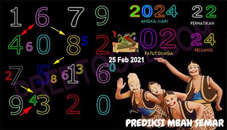 Prediksi Mbah Semar Macau Kamis 25 Februari 2021