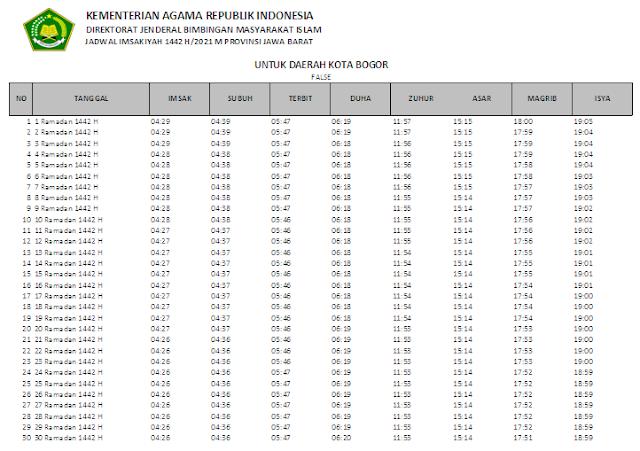Jadwal Imsakiyah Ramadhan 1442 H Kota Bogor, Provinsi Jawa Barat