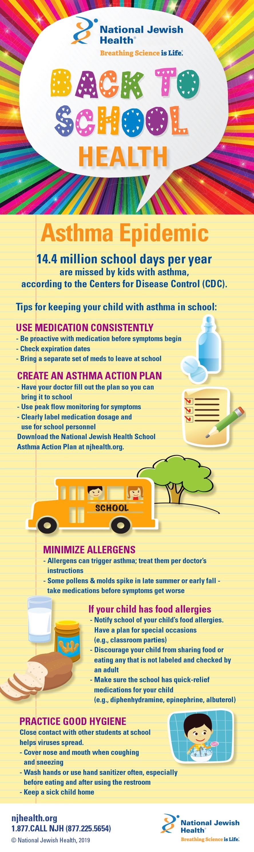 The Asthma Epidemic: Pediatric Asthma And Allergies In School #infographic