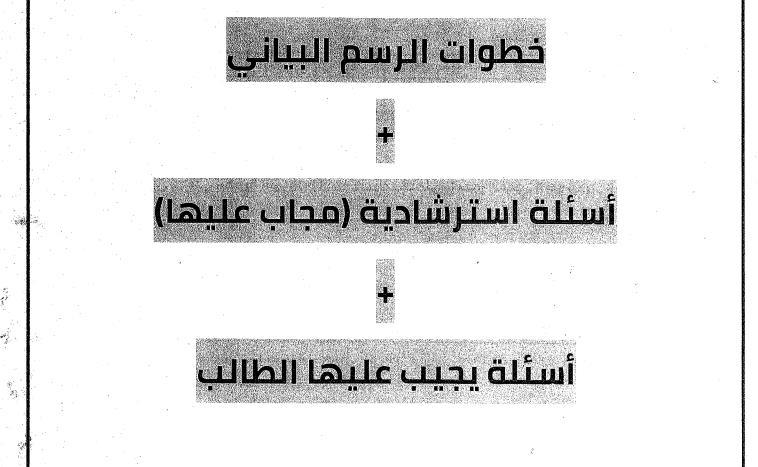 مذكرة الرسم فى الفيزياء للصف الثالث الثانوى 2020 محمد عبدالمعبود