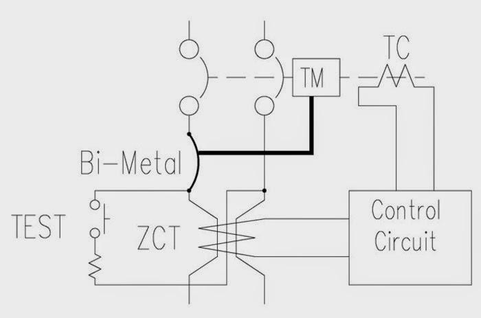 알기쉬운 전기, 전자 와 생활 정보: 누전 차단기(ELCB/ELB)의 작동 원리
