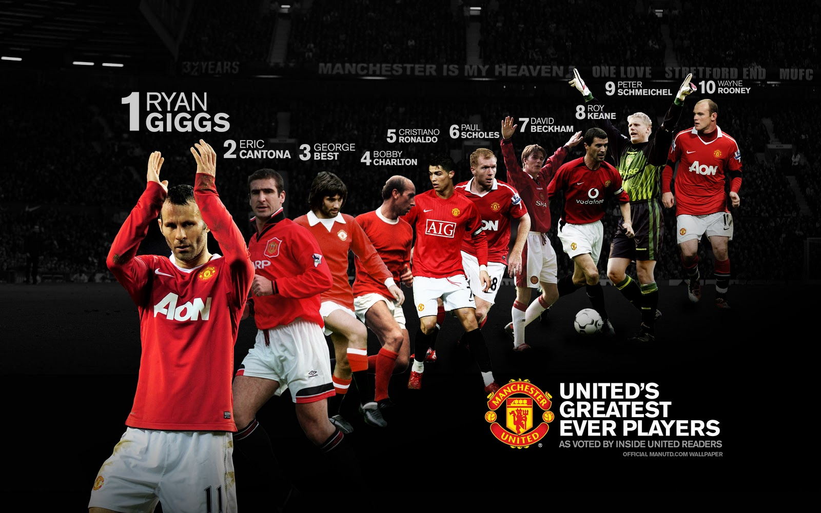 Manchester United Greatest Players Wallpapers