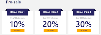 Pcore (ICO REVIEW) - Innovative invoice discounting platform for