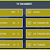 THE GREAT IPTV APK IS BACK WITH NEW INTERFACE & CHANNELS