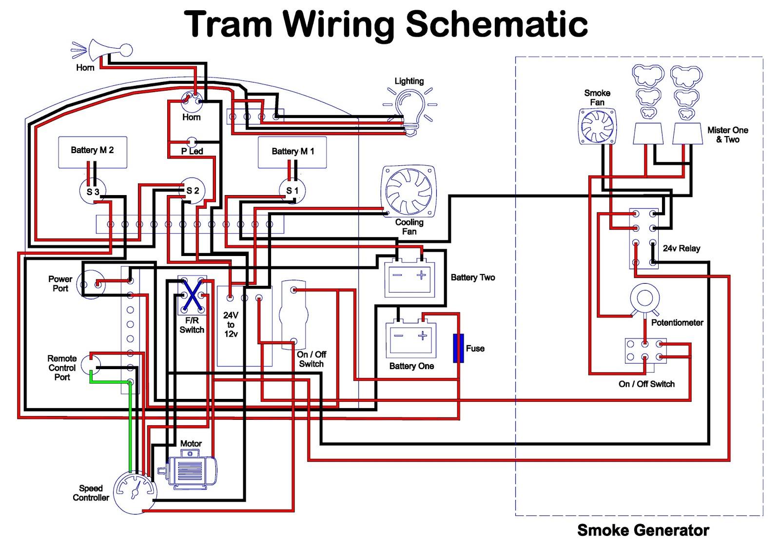 Jamie Ralph - Furniture Making: (10) Tram - Let's make