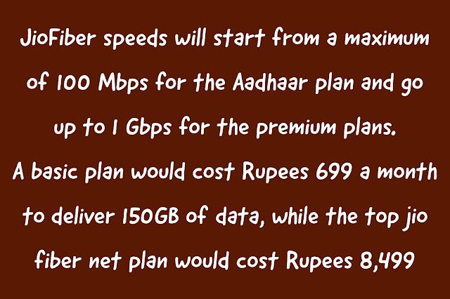 jio fiber net plans