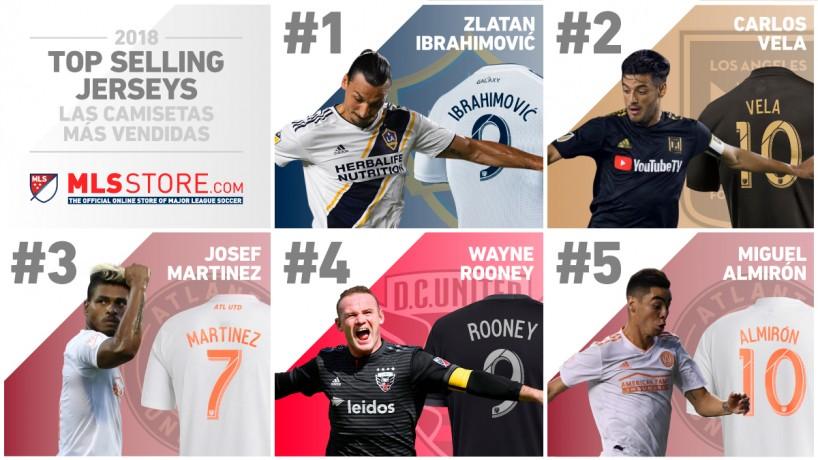 25 Best Selling Mls 2018 Jerseys Revealed Footy Headlines