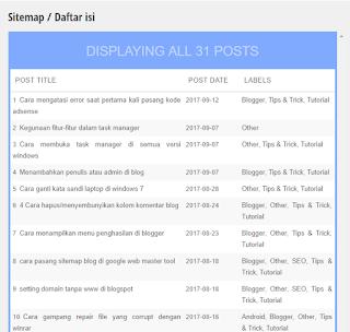 Cara membuat sitemap dengan tampilan simple tanpa penanda