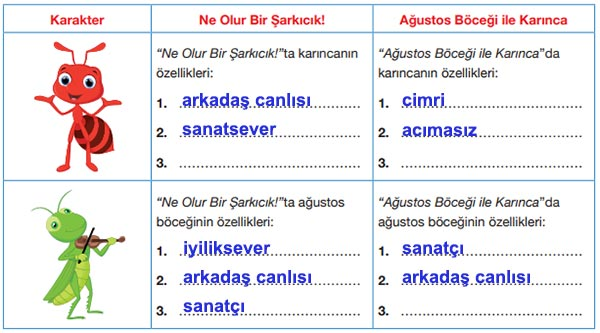 6. Sınıf Başak Yayınları Türkçe Çalışma Kitabı 256. 257. 258. 259. 260. 261. Sayfa Cevapları
