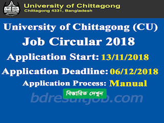University of Chittagong Job Circular 2018