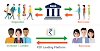 Kepopuleran P2P Lending Indonesia yang Semakin Meningkat