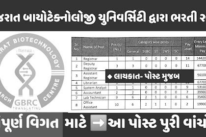 Gujarat Biotechnology University Recruitment  2021