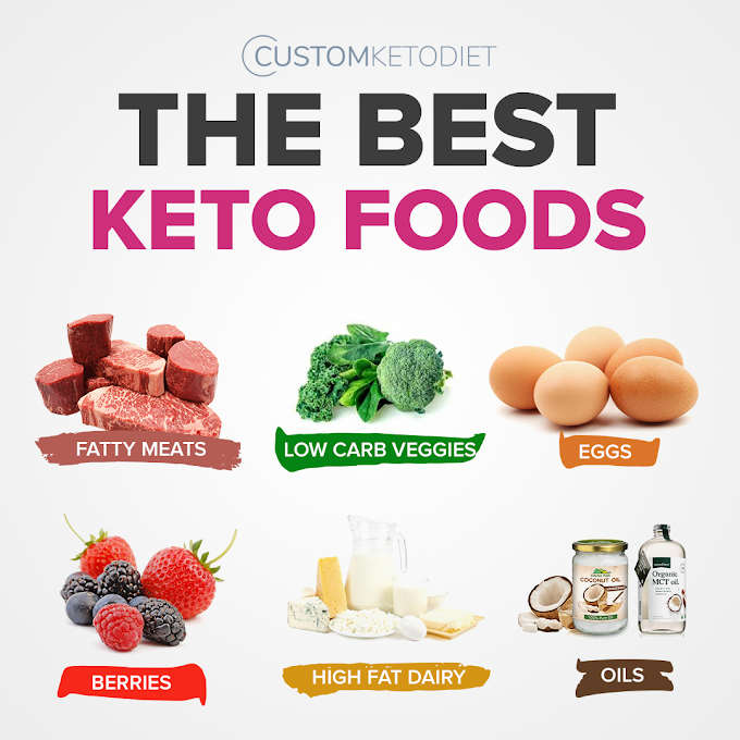 The Benefits of a Ketogenic Diet
