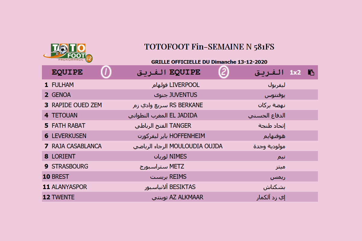 PRONOSTIC TOTOFOOT 12 Fin-SEMAINE N° 581FS