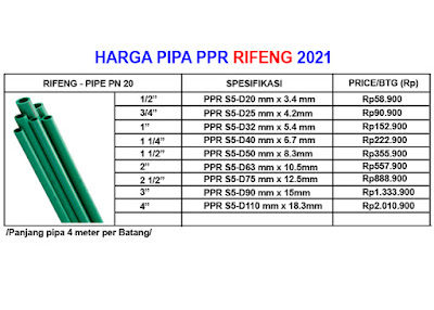 Pipindo menjual kebutuhan material pipa ppr merk rifeng berkwalitas, dapatkan harga khusus dalam pembelanjaan tertentu, kami akan memberikan diskon besar dan pelayanan memuaskan