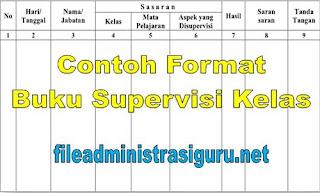 Contoh Format Buku Supervisi Kelas