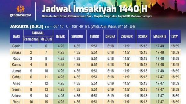 Jadwal Lengkap Imsakiyah Ramadhan 2019 / 1440 H