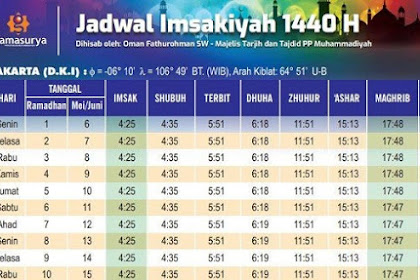 Jadwal Lengkap Imsakiyah Ramadhan 2019 / 1440 H Seluruh Wilayah Indonesia
