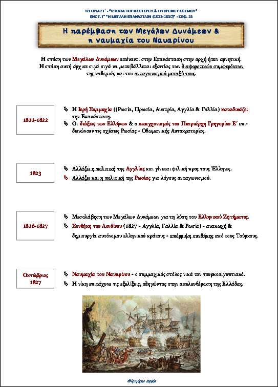 http://eclass31.weebly.com/uploads/8/3/3/4/8334101/c-kef-15-istoria_st.pdf