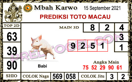 Prediksi jitu Mbah Karwo Macau Rabu 15 September 2021