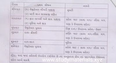 GUJARAT MDM LATEST MENU