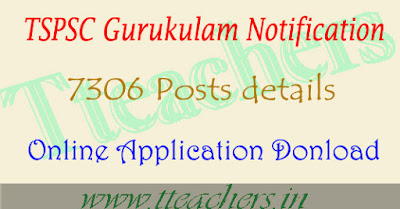 TSPSC Gurukulam JL/PGT/TGT  posts recruitment notification 2017