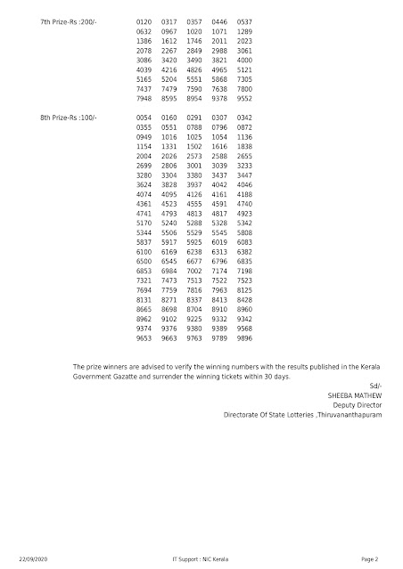 Kerala Lottery Results 22-09-2020 Sthree Sakthi SS-228 Lottery Result_page-0002