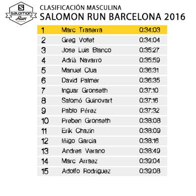 Clasificación Masculina SALOMON RUN BARCELONA 2016