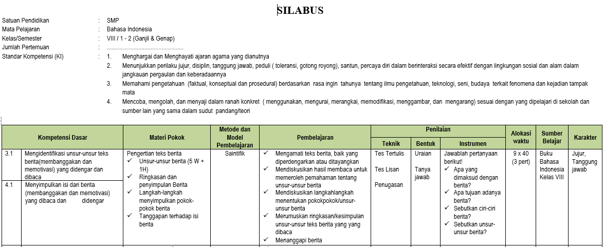 Silabus Bahasa Indonesia Smp Mts Kelas 8 Semester Ganjil Kurikulum 2013 Tahun Pelajaran 2020 2021 Didno76 Com