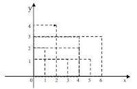 Soal PAS/UAS Matematika Kelas 8 SMP/MTS Semester 1 Tahun 2020