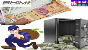 Middle class Family ka Financial management kaise hona chahiye?