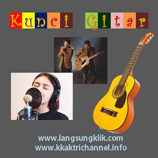 Kunci Gitar dan Lirik Tanpa Batas Waktu Amanda Manopo (cover)