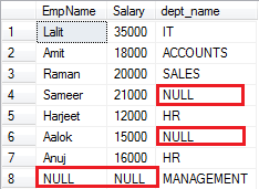 full outer join example in sql server