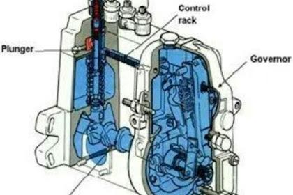 Cara Kerja Kerja Pompa Injeksi Tipe Sebaris In Line, Beserta komponen dan fungsinya masing-masing