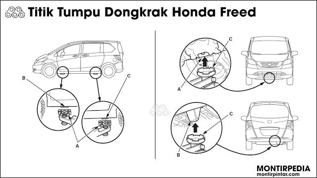 cara dongkrak mobil freed
