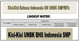 Kisi-Kisi UN UNBK Bahasa Indonesia SMP/MTs Tahun Pelajaran 2019/2020
