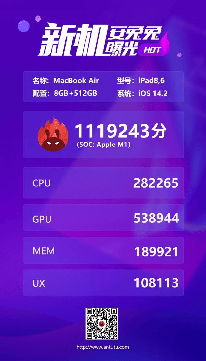 Full AnTuTu score