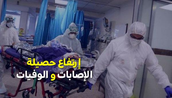 176 إصابة جديدة و8 وفيات خلال 24 ساعة الأخيرة