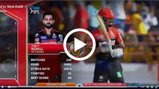Virat Kohli maiden T20 hundred