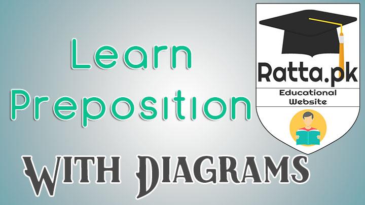 Learn Preposition Through Diagrams - Matric/Inter English Grammar