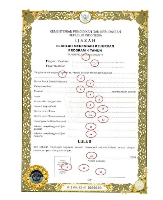 Juknis Pengisian Blanko Ijazah SMK 2018/2019