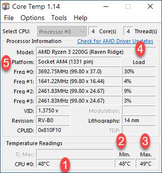 كيفية قياس درجة حرارة الكمبيوتر وما هي اسباب ارتفاعها وطرق تقليلها