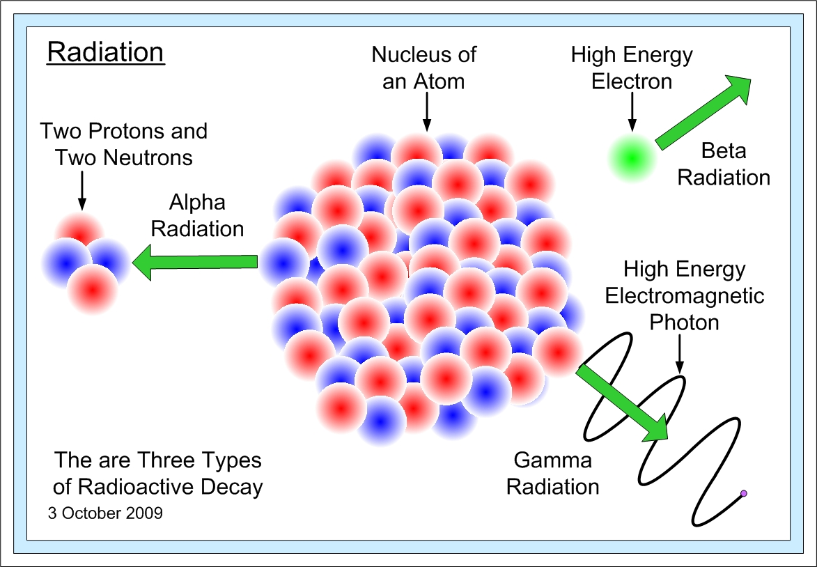 hight resolution of quatum diagram