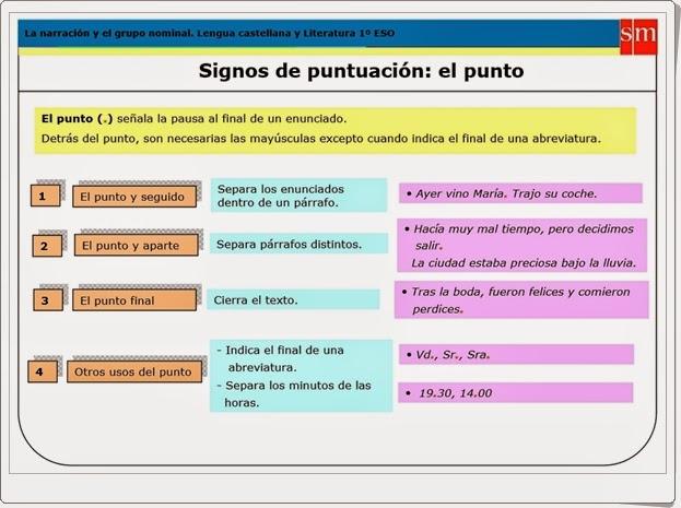 """Signos de puntuación"" (Presentación de ortografía de Lengua Española de 1º de Secundaria)"