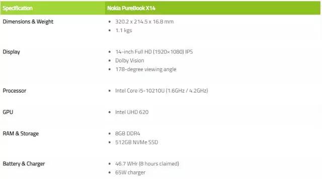 Nokia PureBook X14