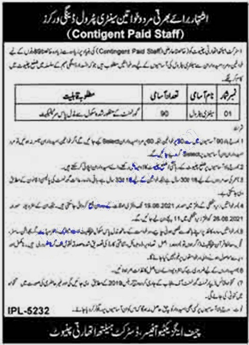 District Health Department Jobs 2021 Chiniot